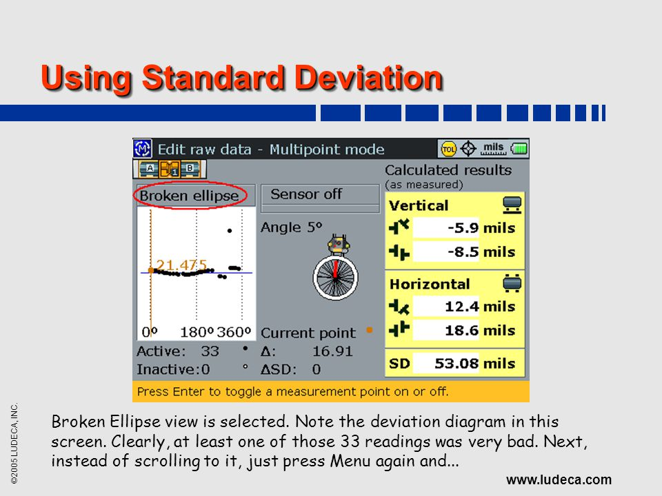 ©2005 LUDECA, INC. www.ludeca.com Using Standard Deviation Broken Ellipse view is selected. Note the deviation diagram in this screen. Clearly, at lea