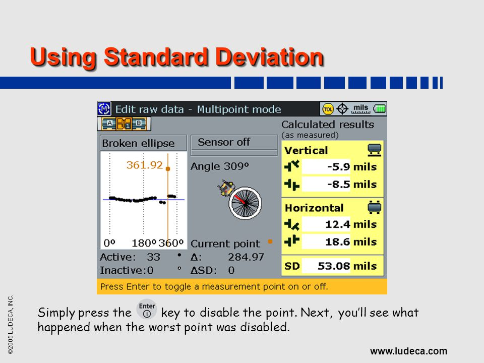 ©2005 LUDECA, INC. www.ludeca.com Using Standard Deviation Simply press the key to disable the point. Next, youll see what happened when the worst poi