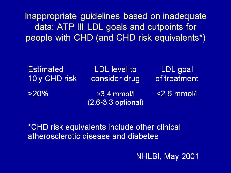 Inappropriate guidelines based on inadequate data: ATP III LDL goals and cutpoints for people with CHD (and CHD risk equivalents*)