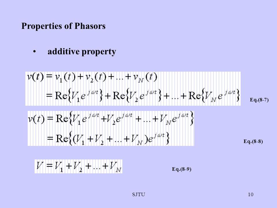 SJTU10 Properties of Phasors additive property Eq.(8-7) Eq.(8-8) Eq.(8-9)