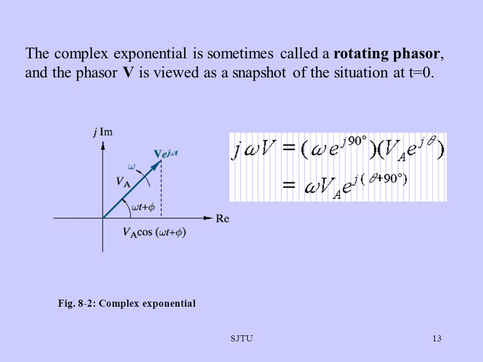 SJTU13 The complex exponential is sometimes called a rotating phasor, and the phasor V is viewed as a snapshot of the situation at t=0. Fig. 8-2: Comp