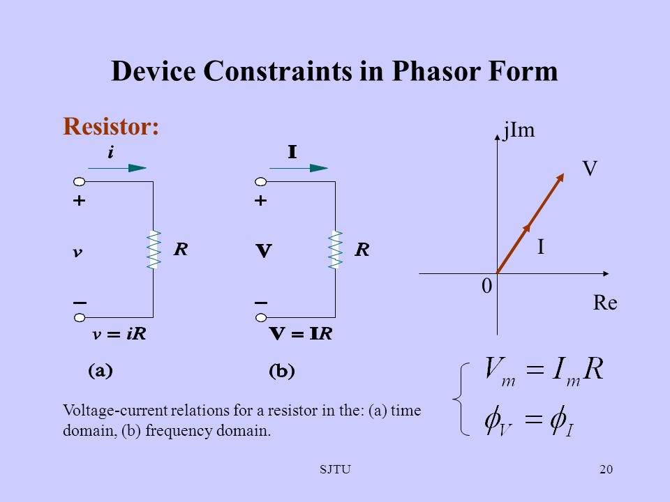 SJTU20 Device Constraints in Phasor Form Voltage-current relations for a resistor in the: (a) time domain, (b) frequency domain. Resistor: Re jIm I V