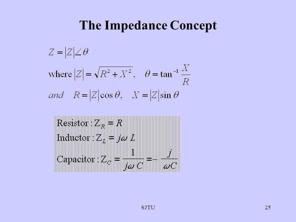 SJTU25 The Impedance Concept
