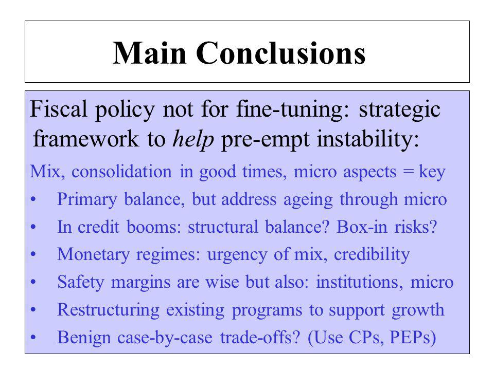 Main Conclusions Fiscal policy not for fine-tuning: strategic framework to help pre-empt instability: Mix, consolidation in good times, micro aspects = key Primary balance, but address ageing through micro In credit booms: structural balance.