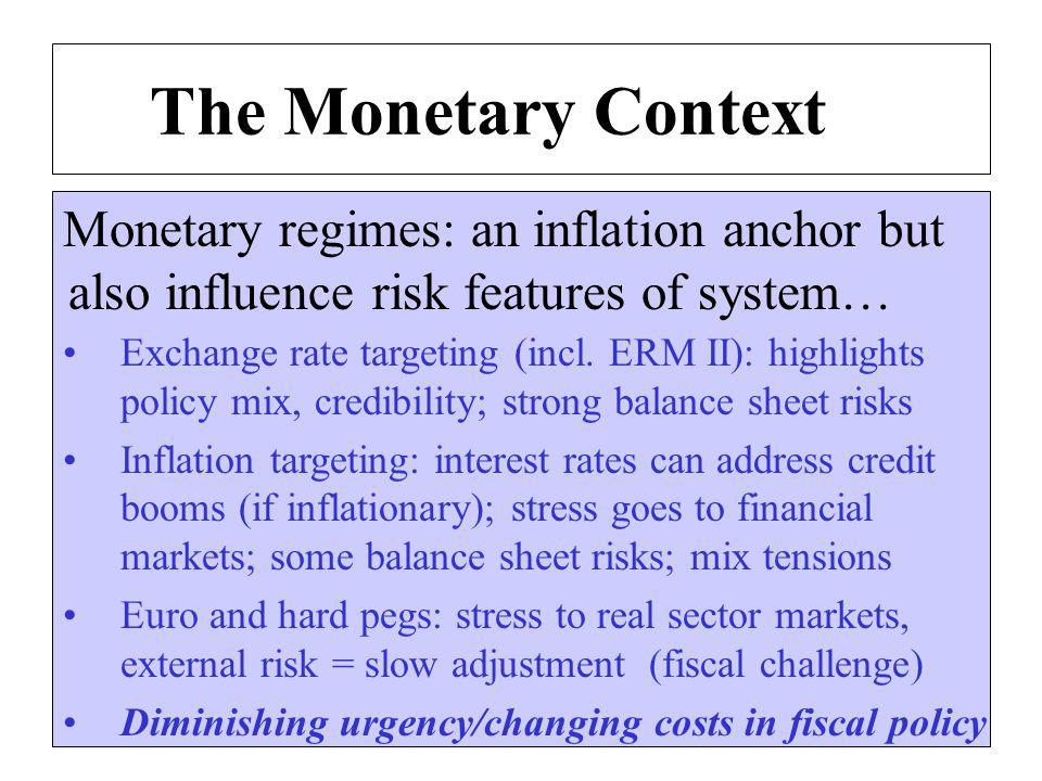 The Monetary Context Monetary regimes: an inflation anchor but also influence risk features of system… Exchange rate targeting (incl. ERM II): highlig