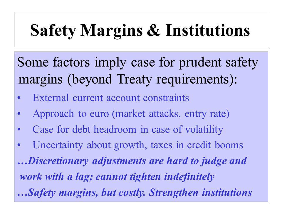 Safety Margins & Institutions Some factors imply case for prudent safety margins (beyond Treaty requirements): External current account constraints Ap