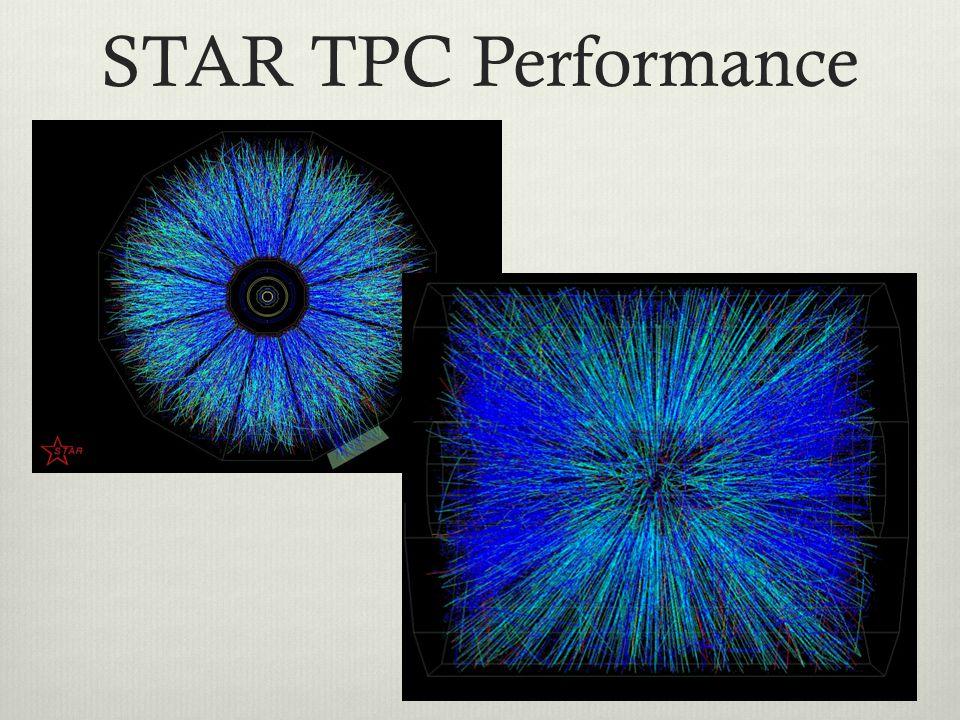 STAR TPC Performance