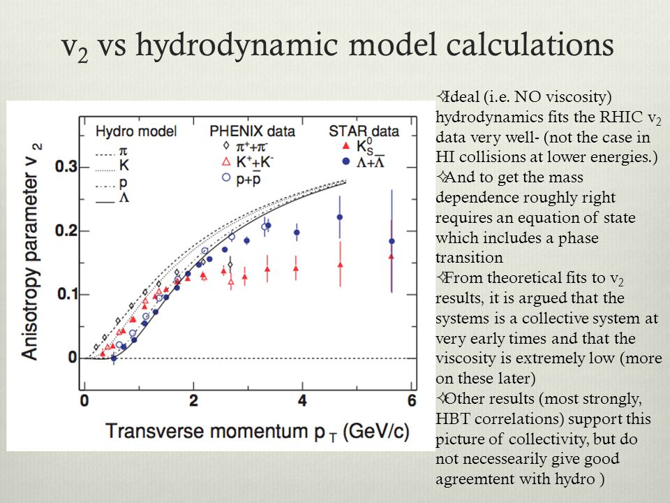 v 2 vs hydrodynamic model calculations Ideal (i.e. NO viscosity) hydrodynamics fits the RHIC v 2 data very well- (not the case in HI collisions at low