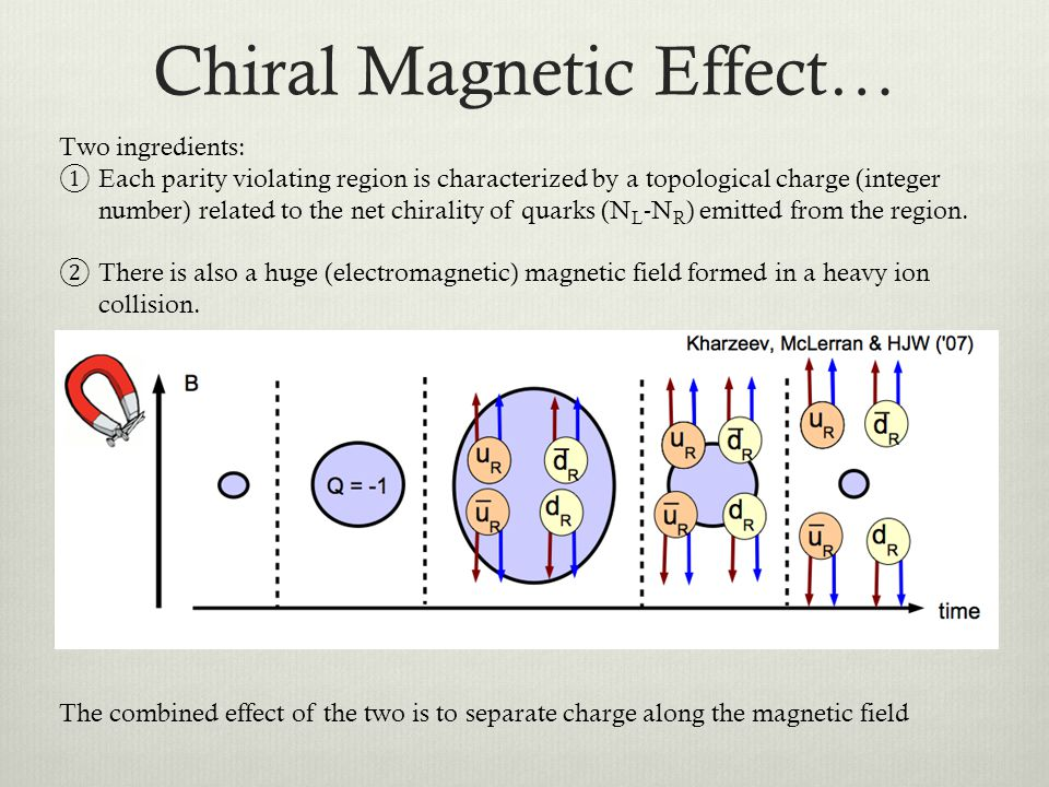 Chiral Magnetic Effect… Two ingredients: Each parity violating region is characterized by a topological charge (integer number) related to the net chi