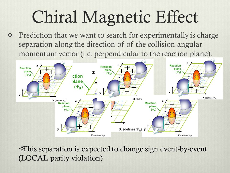 Chiral Magnetic Effect Prediction that we want to search for experimentally is charge separation along the direction of of the collision angular momen