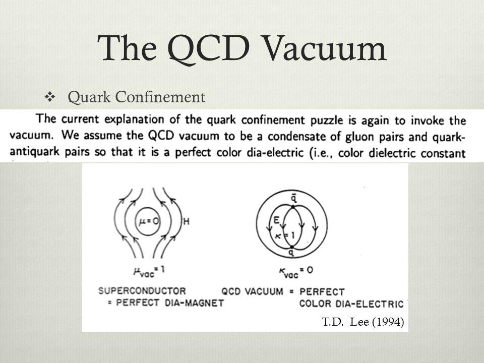 The QCD Vacuum Quark Confinement T.D. Lee (1994)
