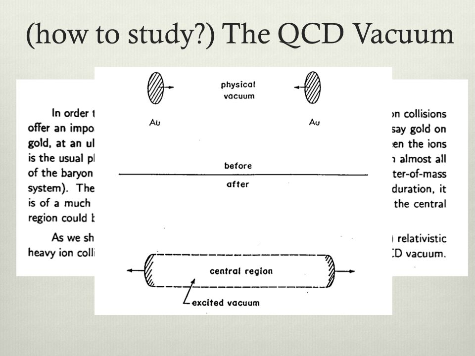 (how to study?) The QCD Vacuum