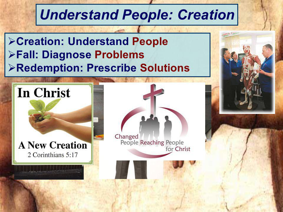 Understand People: Creation Creation: Understand People Fall: Diagnose Problems Redemption: Prescribe Solutions
