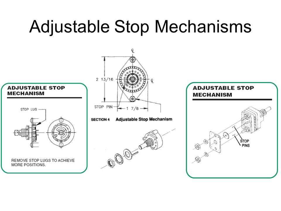 Adjustable Stop Mechanisms