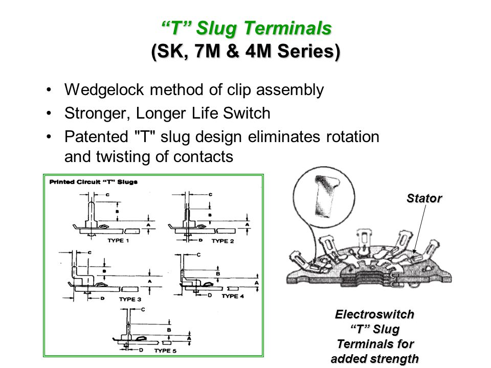 T Slug Terminals (SK, 7M & 4M Series) Wedgelock method of clip assembly Stronger, Longer Life Switch Patented