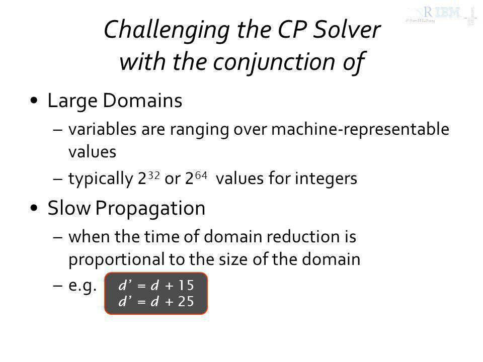 ANR-07-SESUR-003 Challenging the CP Solver with the conjunction of Large Domains –variables are ranging over machine-representable values –typically 2 32 or 2 64 values for integers Slow Propagation –when the time of domain reduction is proportional to the size of the domain –e.g.