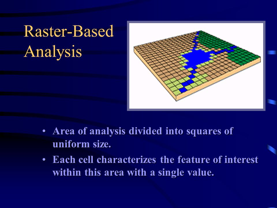 Raster vs. Vector Data Concept Two methods exist for characterizing a location in space.