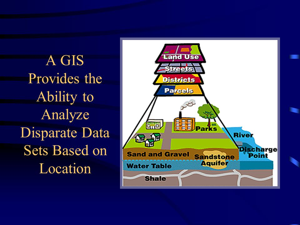 Using a GIS Now more than ever, GIS is available to the health practitioner. 5 Years ago, extensive GIS analysis was limited to Unix computers and com