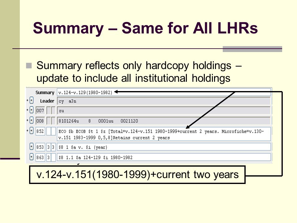 Summary – Same for All LHRs Summary reflects only hardcopy holdings – update to include all institutional holdings Summary should read: v.124-v.151(19