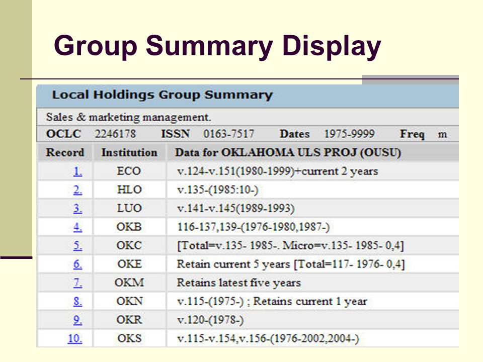 Group Summary Display