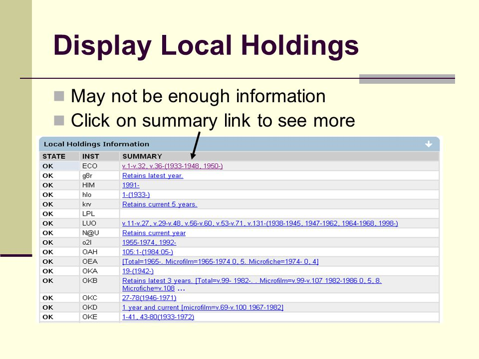 Display Local Holdings May not be enough information Click on summary link to see more