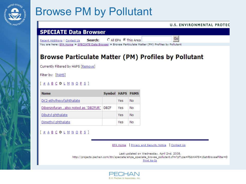 Browse PM by Pollutant