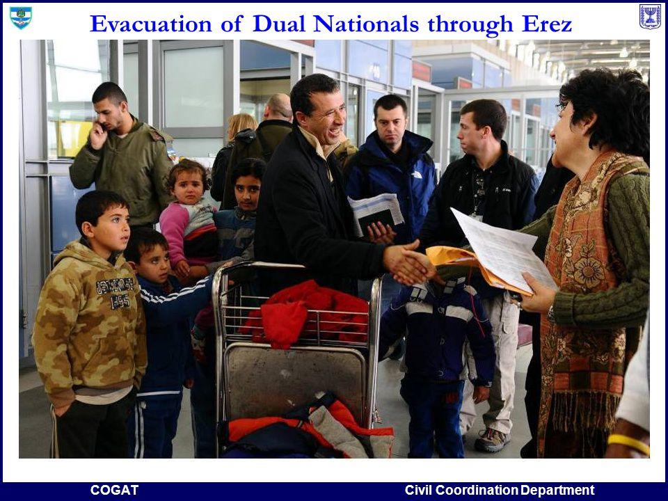 COGATCivil Coordination Department Evacuation of Dual Nationals through Erez
