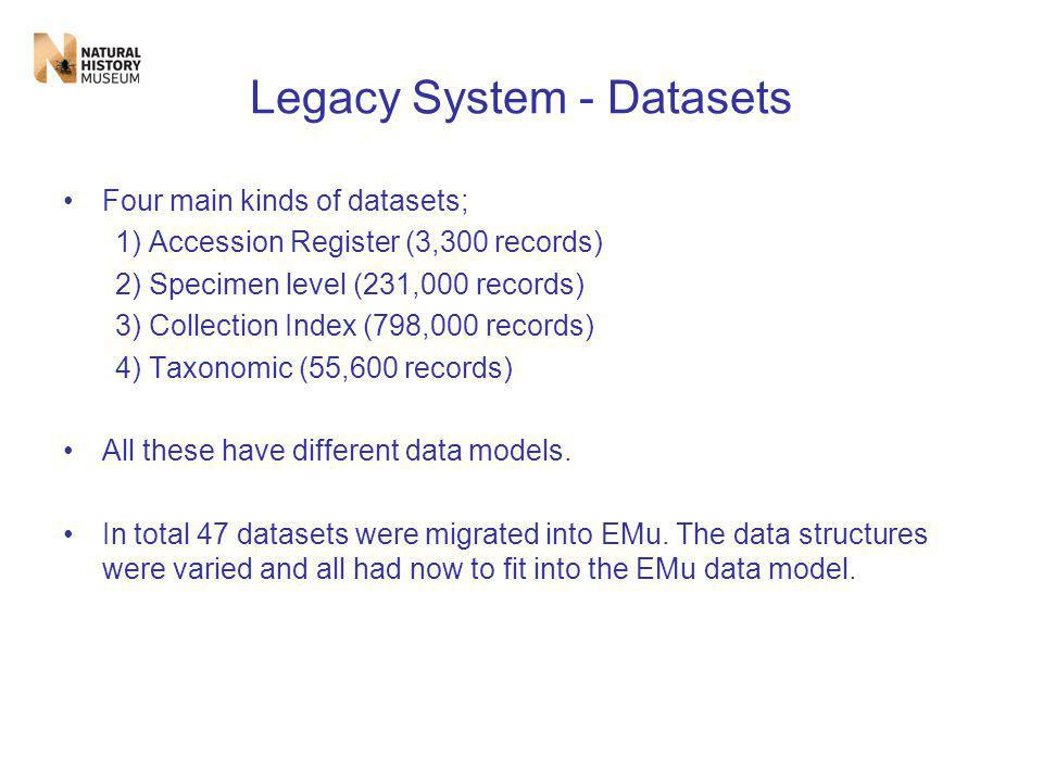 Legacy System - Datasets Four main kinds of datasets; 1) Accession Register (3,300 records) 2) Specimen level (231,000 records) 3) Collection Index (7