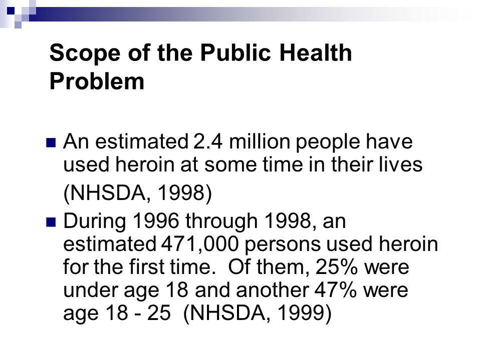Heroin Price Falls, Purity Increases 1980 through 1998 Price in $US Purity (% heroin) Price in $US Data from U.S.