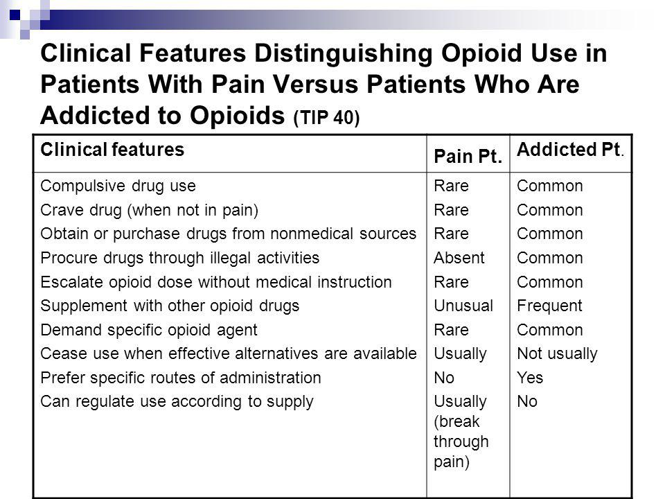 Clinical Features Distinguishing Opioid Use in Patients With Pain Versus Patients Who Are Addicted to Opioids (TIP 40) Clinical features Pain Pt. Addi