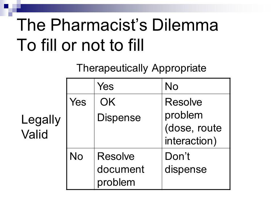 The Pharmacists Dilemma To fill or not to fill YesNo Yes OK Dispense Resolve problem (dose, route interaction) NoResolve document problem Dont dispens
