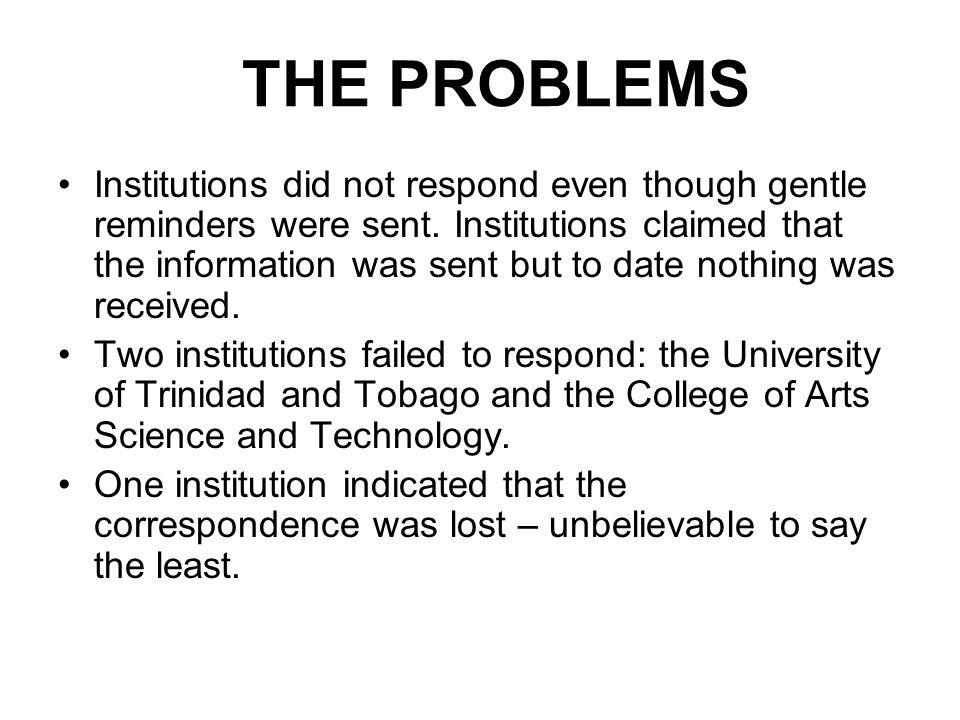 THE PROBLEMS Institutions did not respond even though gentle reminders were sent.