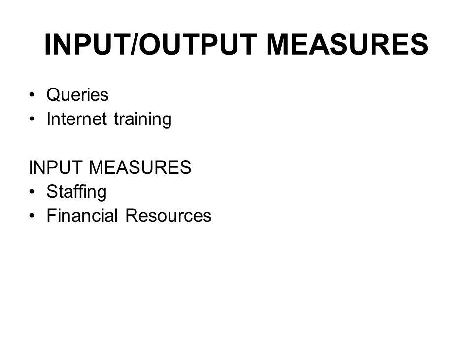INPUT/OUTPUT MEASURES Queries Internet training INPUT MEASURES Staffing Financial Resources