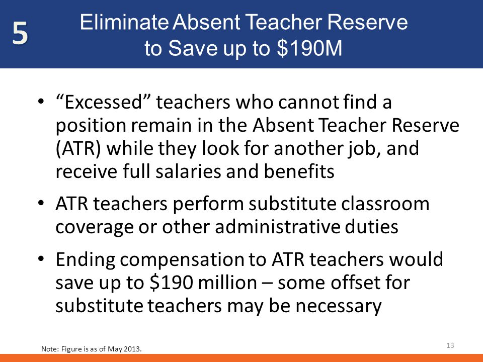 Eliminate Absent Teacher Reserve to Save up to $190M 13 Excessed teachers who cannot find a position remain in the Absent Teacher Reserve (ATR) while they look for another job, and receive full salaries and benefits ATR teachers perform substitute classroom coverage or other administrative duties Ending compensation to ATR teachers would save up to $190 million – some offset for substitute teachers may be necessary Note: Figure is as of May 2013.