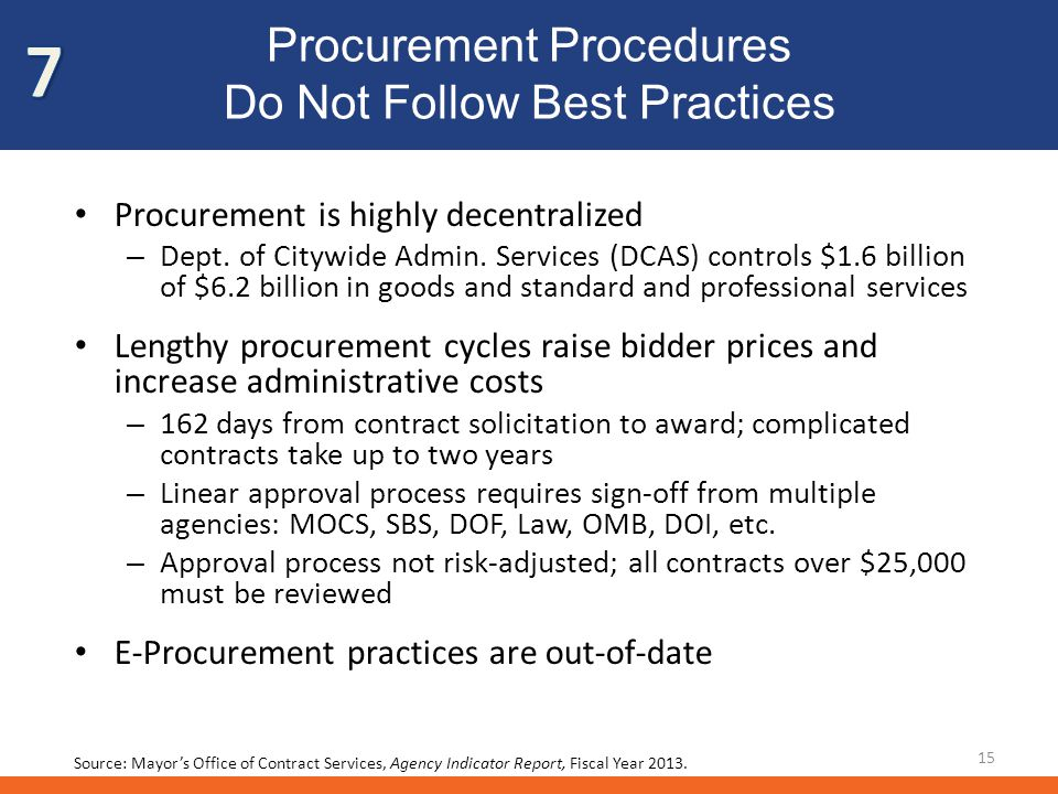 Procurement Procedures Do Not Follow Best Practices Procurement is highly decentralized – Dept. of Citywide Admin. Services (DCAS) controls $1.6 billi