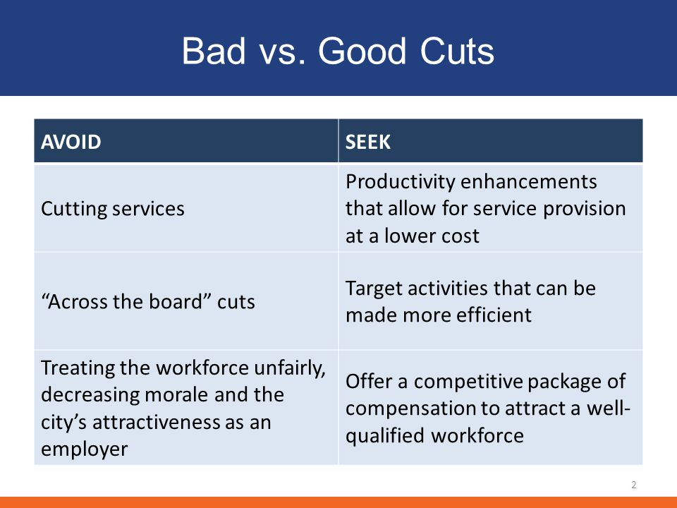 Bad vs. Good Cuts AVOIDSEEK Cutting services Productivity enhancements that allow for service provision at a lower cost Across the board cuts Target a