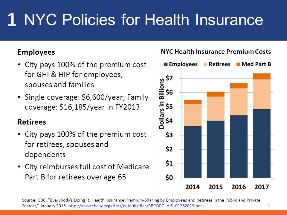 NYC Policies for Health Insurance Employees City pays 100% of the premium cost for GHI & HIP for employees, spouses and families Single coverage: $6,600/year; Family coverage: $16,185/year in FY2013 Retirees City pays 100% of the premium cost for retirees, spouses and dependents City reimburses full cost of Medicare Part B for retirees over age 65 4 Source: CBC, Everybodys Doing It: Health Insurance Premium-Sharing by Employees and Retirees in the Public and Private Sectors, January 2013, http://www.cbcny.org/sites/default/files/REPORT_HIS_01282013.pdf.http://www.cbcny.org/sites/default/files/REPORT_HIS_01282013.pdf NYC Health Insurance Premium Costs