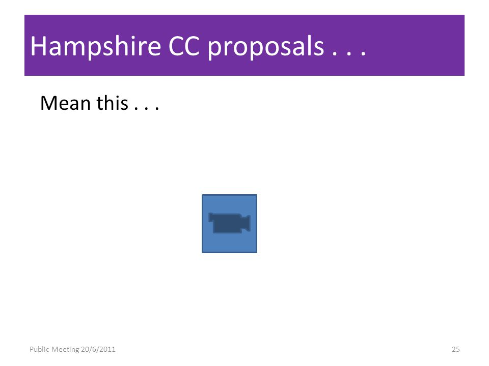 Public Meeting 20/6/201125 Hampshire CC proposals... Mean this...