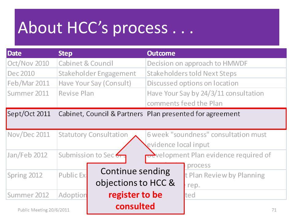 About HCCs process...