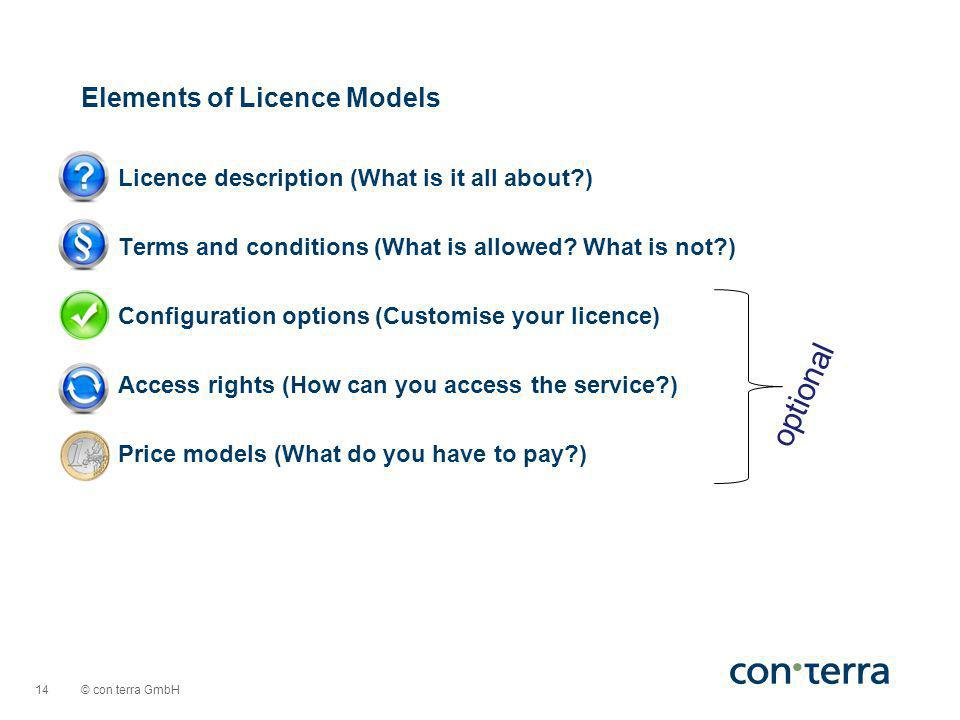 © con terra GmbH 14 Licence description (What is it all about?) Terms and conditions (What is allowed.