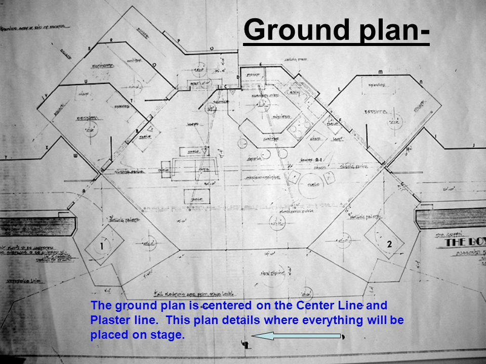 Ground plan- The ground plan is centered on the Center Line and Plaster line.
