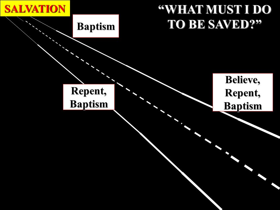 WHAT MUST I DO TO BE SAVED? Believe,Repent,Baptism Repent,Baptism Baptism SALVATION