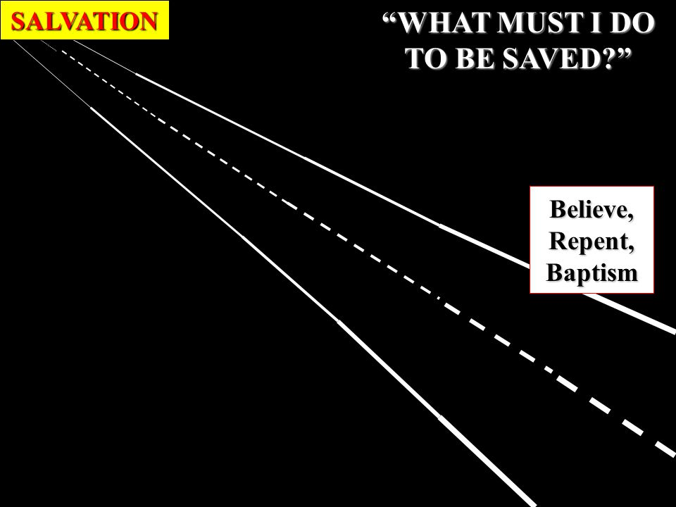 WHAT MUST I DO TO BE SAVED SALVATION Believe,Repent,Baptism