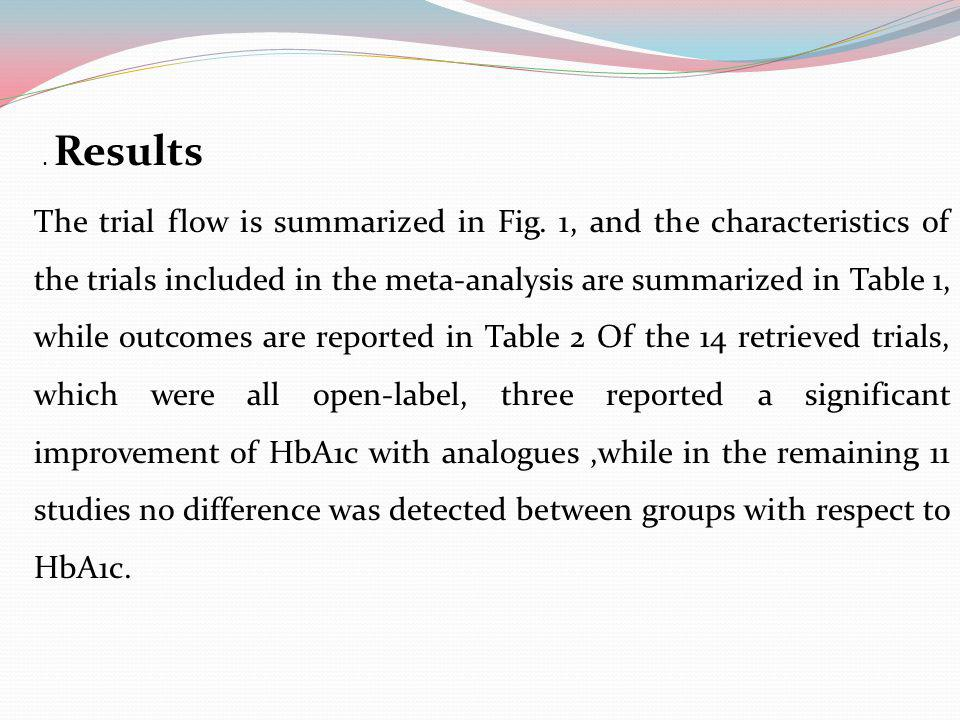 . Results The trial flow is summarized in Fig. 1, and the characteristics of the trials included in the meta-analysis are summarized in Table 1, while