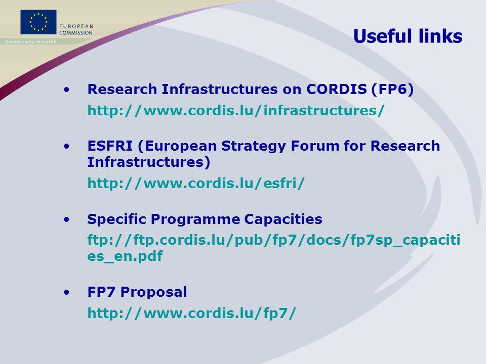 Research Infrastructures on CORDIS (FP6) http://www.cordis.lu/infrastructures/ ESFRI (European Strategy Forum for Research Infrastructures) http://www.cordis.lu/esfri/ Specific Programme Capacities ftp://ftp.cordis.lu/pub/fp7/docs/fp7sp_capaciti es_en.pdf FP7 Proposal http://www.cordis.lu/fp7/ Useful links