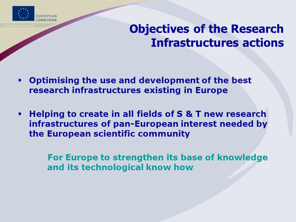 Objectives of the Research Infrastructures actions Optimising the use and development of the best research infrastructures existing in Europe Helping to create in all fields of S & T new research infrastructures of pan-European interest needed by the European scientific community For Europe to strengthen its base of knowledge and its technological know how