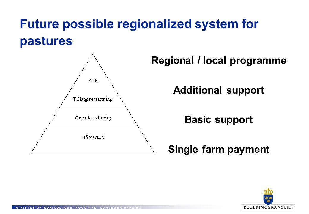 M I N I S T R Y O F A G R I C U L T U R E, F O O D A N D C O N S U M E R A F F A I R S Future possible regionalized system for pastures Regional / loc