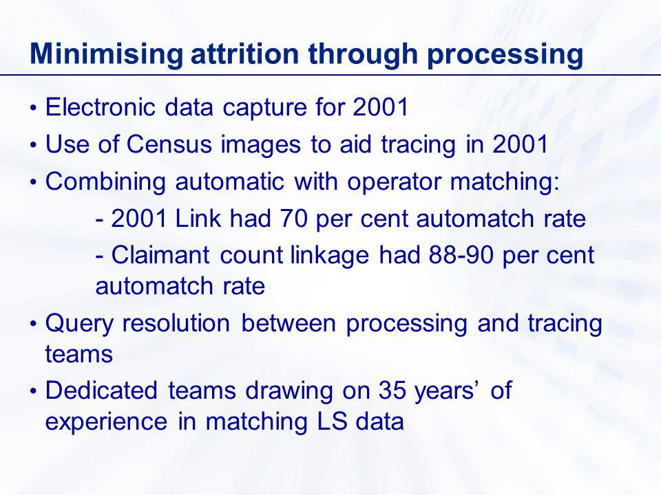 Minimising attrition through processing Electronic data capture for 2001 Use of Census images to aid tracing in 2001 Combining automatic with operator matching: - 2001 Link had 70 per cent automatch rate - Claimant count linkage had 88-90 per cent automatch rate Query resolution between processing and tracing teams Dedicated teams drawing on 35 years of experience in matching LS data