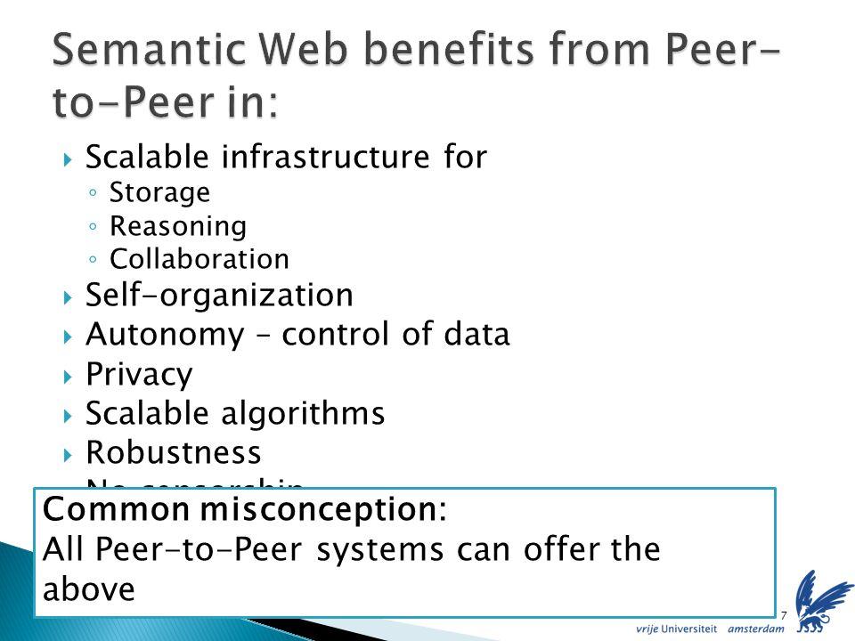 Global-scale semantic web storage and reasoning Scalability Computation Administration 8