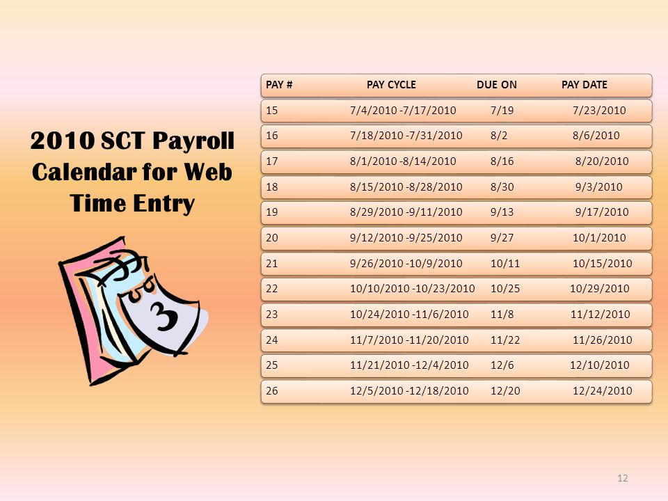 2010 SCT Payroll Calendar for Web Time Entry PAY # PAY CYCLEDUE ON PAY DATE15 7/4/2010 -7/17/2010 7/19 7/23/201016 7/18/2010 -7/31/2010 8/2 8/6/201017 8/1/2010 -8/14/2010 8/16 8/20/201018 8/15/2010 -8/28/2010 8/30 9/3/201019 8/29/2010 -9/11/2010 9/13 9/17/201020 9/12/2010 -9/25/2010 9/27 10/1/2010 21 9/26/2010 -10/9/2010 10/11 10/15/201022 10/10/2010 -10/23/2010 10/25 10/29/2010 23 10/24/2010 -11/6/2010 11/8 11/12/201024 11/7/2010 -11/20/2010 11/22 11/26/201025 11/21/2010 -12/4/2010 12/6 12/10/201026 12/5/2010 -12/18/2010 12/20 12/24/2010 12